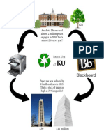 paper use infographic