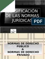 100745826-Clasificacion-de-La-Norma-Juridica.pdf