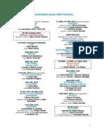 Cartellone Spettacoli 2014 - 2015 Teatro Filodrammatici Milano