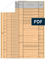 MatrizdeImpactosAmbientais[1].pdf