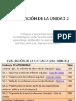 ACTIVIDADES E INSTRUMENTOS PARA EVALUAR LA UNIDAD 2 (AMBIENTES DE APRENDIZAJE).pptx
