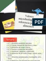 Valores Microbiologicos de Referencia Para Los Alimentos