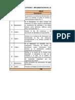 Actividad 1 Implementacion Software