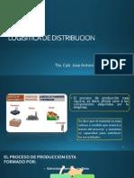 LOGISITICA DE DISTRIBUCION.pptx