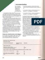 Tabla deTolerancias y Ajustes de rodamientos SKF