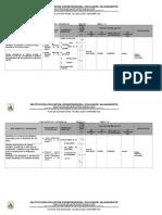 plan curricular Informàtica 2014-1_rubiela.doc