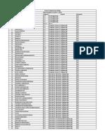 Website Placement Details(2013 - 2014)