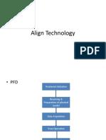 Align Technology1
