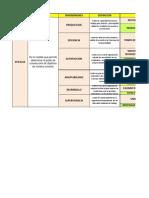 Evaluando la operacionalizaci¢n de variables  EFICACIA (Diaz - Morillos) (todo los grupos)(1)
