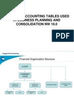 FI Table.pptx