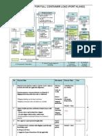 Export Process Flow-FCL