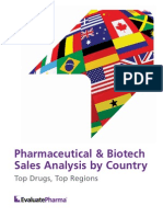 Pharmaceutical & Biotech Sales Analysis by Country - Report