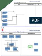 Flujograma de Proceso Palanquillas_beta