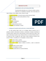 Lista completa de las obras de Platón