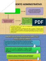 Diapos Finales - Procesal Administrativo