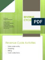Revenue Cycle Kelompok 2