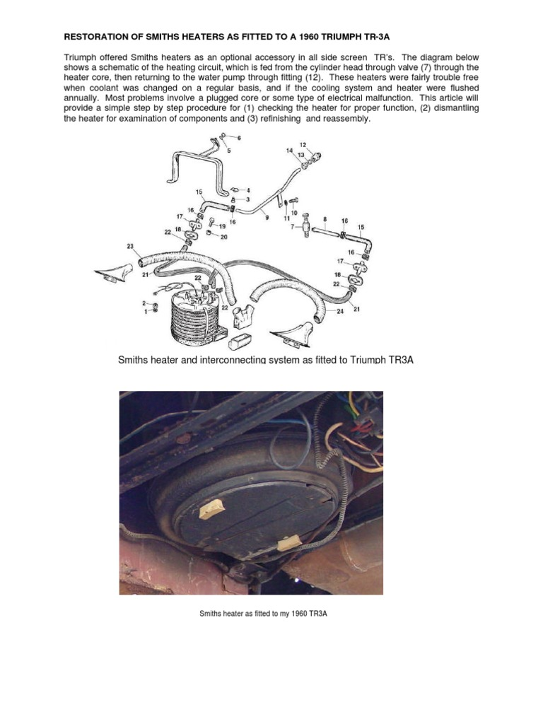 Land Rover Smith S Heater Wiring Diagram Example Electrical Wiring Single  Phase Motor Connections Smithy S Motor Wiring Diagrams