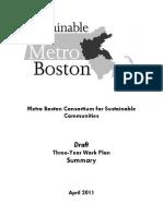 Sustainable Metro Boston