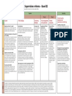 b 3 Summary Table