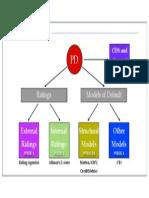 scheme_PD