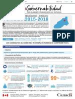Acuerdo de Gobernabilidad de la región Tumbes 2015-2018