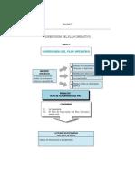 Supervisión del Plan Operativo.doc