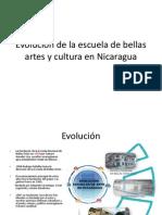 Evolución de La Escuela de Bellas Artes y