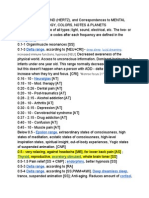 Binaural Frequency List Guide