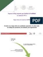Propuesta de Esquema Para Estudios de Factibilidad 2013-OIC CAPUFE