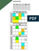 4ºPs G1 Sem a 2014-15 10 de Abril