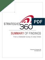 CO-Sen, CO-Gov Strategies 360 (Oct. 2014)