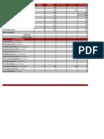 Tabla Calificación Competencias (2)