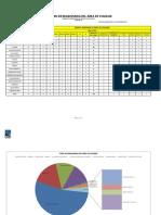 RESUMEN PROYECTOS EN ZONAS, SEMANA (20-26)-10-2014.xlsx