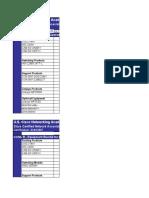 Ccna Equipment List