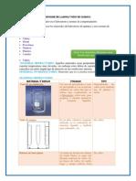 materiales de laboratorio y normas de comportamiento