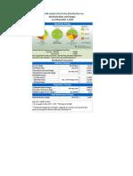 Oakville Hydro Electricity Distribution Inc. Rates