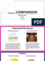 cell comparison