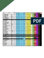 Bảng điểm 11D4 (NK 2009-2010)
