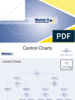 Control Charts Method Chooser