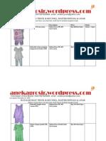 baju tidur wanita baby doll daster jual grosir model terbaru 2009 anekagrosir katalog 26 desember