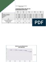 ANALISIS UPSR 2009-2013.xls