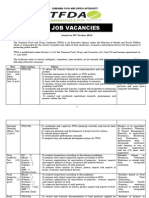 Job Vacancies - 30 October 3024