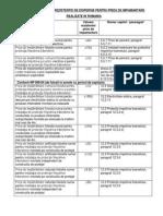 Tabel Cu Valorile Rezistentei de Dispersie