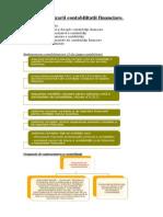 Bazele Organizarii Contabilitatii Financiare.[Conspecte.md]