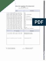 calendrier des semaines d'enseignement 5eme année0001.pdf