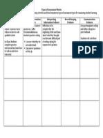 types of assessment matrix-1