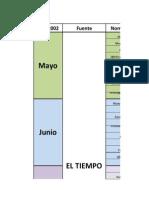 Tablas y Graficos de EL TIEMPO