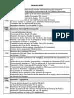Cronología Rev. Francesa