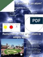unit 2 atomic math