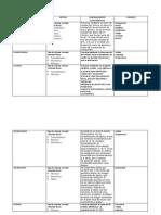 APORTACION TECNOLOGICA, TIPOS DE SISTEMAS, FUNCIONAMIENTO Y VARIABLES